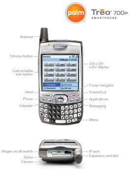Palm Treo 700p review preview specs