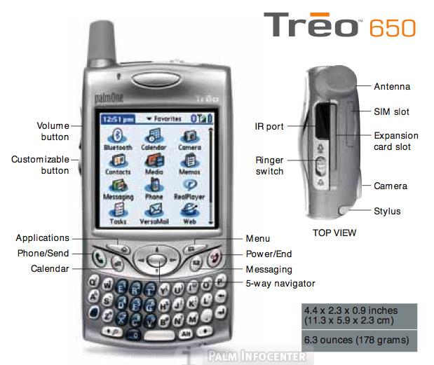 Treo650_specs_L.jpg - PalmInfocenter.com Image Detail
