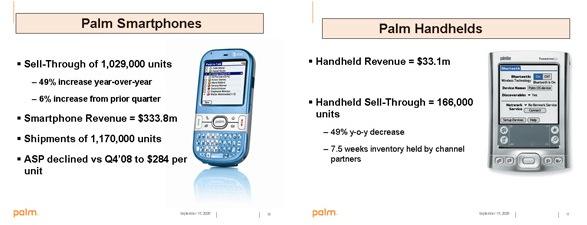 Palm Smartphone Sales