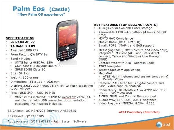 Palm Eos ATT Slide