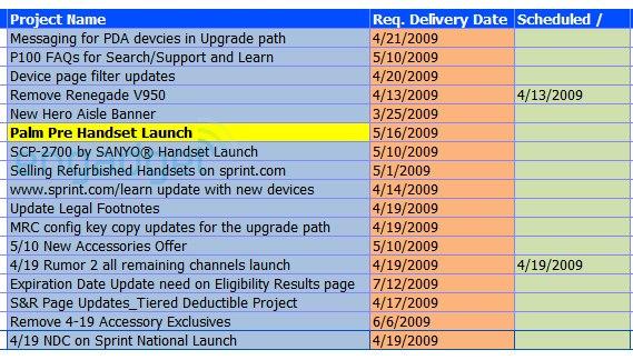 Palm Pre Release Schedule