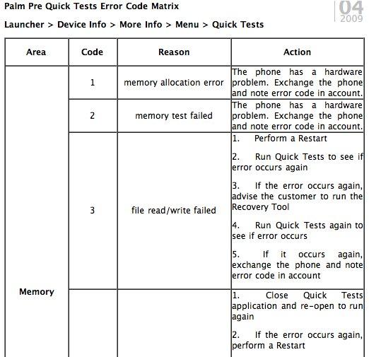 Palm Pre Error Codes