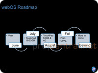 hp webos roadmap